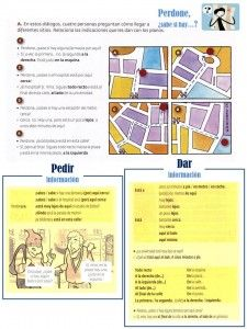 Direcciones en la ciudad - Directions in the city