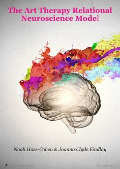 The Art Therapy Relational Neuroscience Model