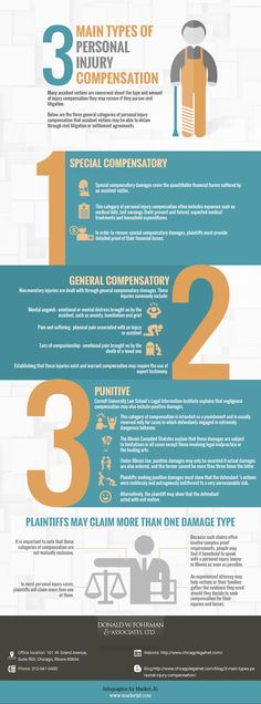 The Need to Knows of a Future Paralegal | Infographics | Pinterest ...