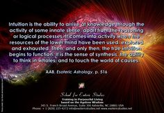 AAB Intuition is the Ability