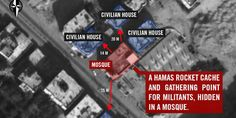 Hamas, An ISIS Partner, Shows The Strategy Used By Terrorists. Mosques…