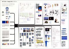 Floor Plans, Diagram, Identity, Design, Graphics, Graphic Design, Personal Identity, Charts