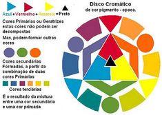 Como usar as cores e fazer misturas coloridashttp://www.momentodaarte.com.br/