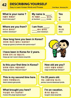 42. Describing yourself. An Illustrated Guide to Korean by Chad Meyer and Moon-Jung Kim.
