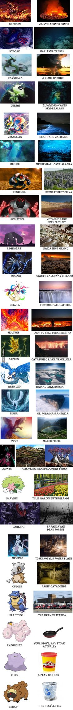 Appropriate Earth locations for pokemons at first... Then we go down..