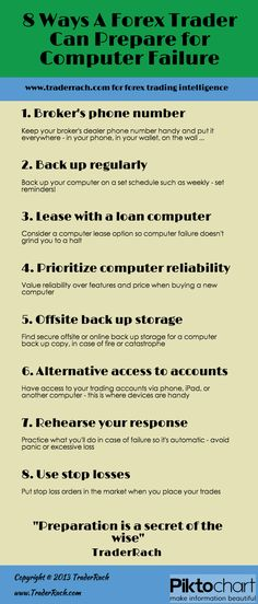 CLICK LIKE if you do any of these: 8 Ways A Forex Trader Can Prepare For Computer Failure  http://www.traderrach.com/risk-management/8-ways-a-forex-trader-can-prepare-for-computer-failure/