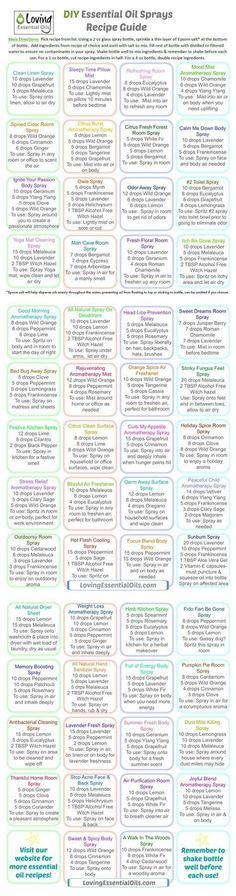 www.lovingessentialoils.com/blogs/diy-recipes/homemade-essential-oil-sprays-made-easy   motherload of sprays