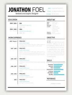 FREE Download Fashion Designer CV Template plus complete explanation