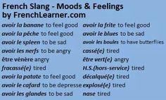 French slang: Moods & Feelings