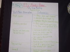 inferencing with Fly Away Home by Eve Bunting, problem solution with don't let the pigeon stay up, the raft for character, plot, setting,