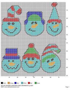 Snowmen Ornaments, plastic canvas (463×600)