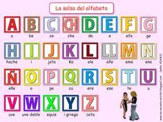 """Aquí tenéis dos canciones con las que he aprendido el alfabeto de una forma divertida. """"La salsa de alfabeto""""  En http://me-encanta-escribir.blogspot.com/2014/09/cancion-la-salsa-del-alfabeto.html Y también """"versión latina militarizada"""" en https://www.youtube.com/watch?v=JUcu9PUh9_A"""