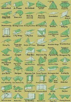 Multiple ways to configure a tarp.