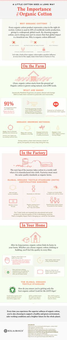 Why we choose organic cotton.