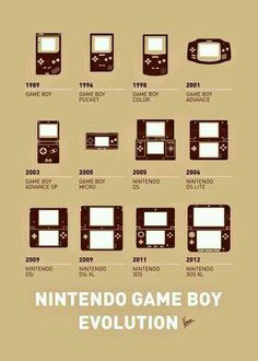 """Nintendo Game Boy Evolution"" #Nintendo #Retrogaming 