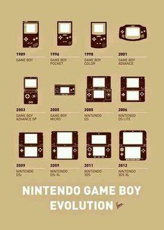 """Nintendo Game Boy Evolution"" #Nintendo #Retrogaming #videogames #gaming <<< I have '98 , '06 , and '12."
