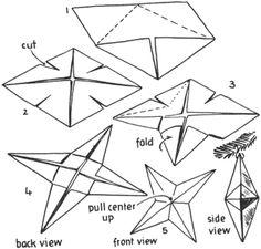 Tin Foil Stars