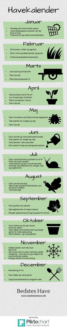 kalender for hvad der skal laves i haven og hvornår.