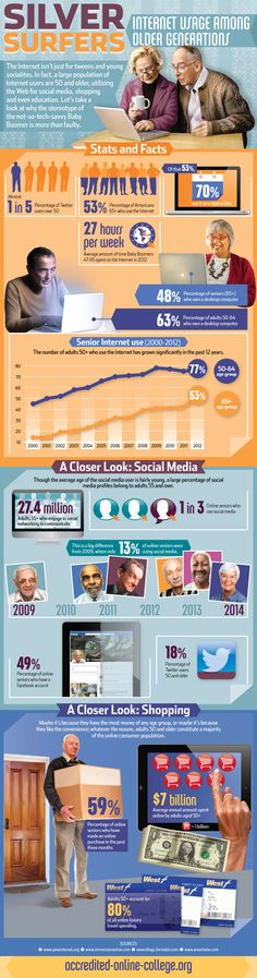 Silver Surfers: How The Older Generation Uses Social Media [INFOGRAPHIC]