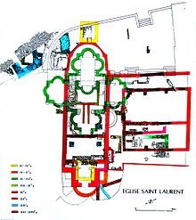 Musée archéologique Grenoble Saint-Laurent, en vert église VI°s. La crypte St-Oyand, d'une longueur de 7,5 m est située sous le chœur de l'église et présente un décor sculpté du haut Moyen Age. Elle faisait partie d'une église cruciforme construite au début du VI°s. Bien qu'appelée couramment crypte, la petite chapelle n'a pas été conçue à l'origine comme une crypte et son enfouissement date de la construction romane.