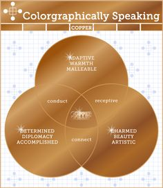 What does the metal color copper say and mean? Check out this Colorgraphically Speaking infographic for 12 new ways to think about what copper means.