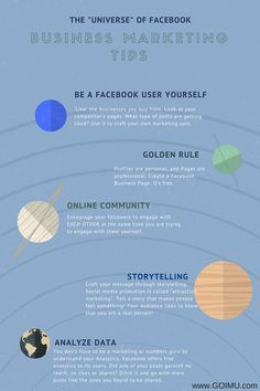 Facebook Users, Facebook Business, Facebook Marketing, Business Marketing, Marketing Ideas, Get Likes, How To Use Facebook, What Type, Golden Rule