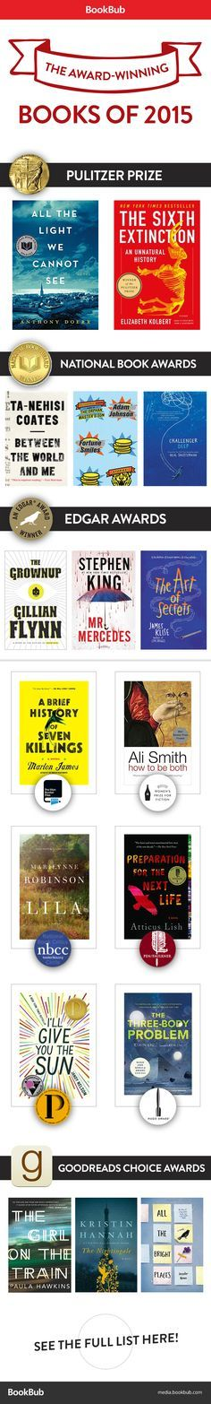 Cheers to all the deserving books (and their authors!) that won awards in 2015. These books are definitely worth reading.