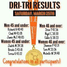 Congratulations winners and participants! What an amazing effort  #otffamily #otf #dritri #Orangetheory #competition #triathlon #beast #wedidit #teamwork #bestworkoutever #oneyearanniversary #orangezone #otfpalmdesert #otfpd