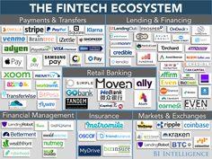 The Banking Practice (BankingPractice) on Pinterest