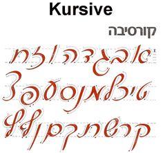 Cursive Hebrew                                                       …                                                                                                                                                                                 More