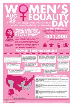 womens-equality-day-august-26_51e39943bd300-615x900