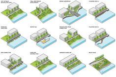 Parti Diagram, Sponge City, Corridor Design, Urban Analysis, Vintage Hotels, Chicago River, Design Guidelines, Zaha Hadid Architects, Design Strategy