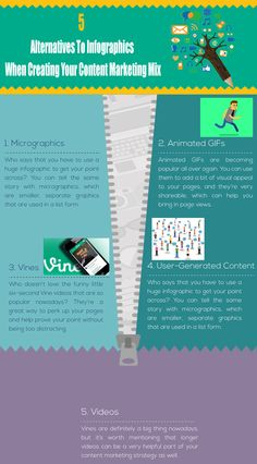 5 Alternatives To Infographics When Creating Your Content Marketing Mix