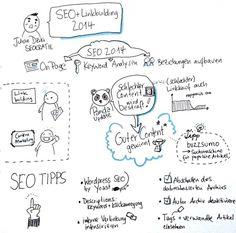 WordPress für SEO fit machen