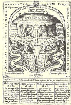 El Monte Carmelo - Juan de la Cruz - Wikipedia, la enciclopedia libre