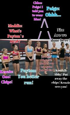 PYRAMID THOUGHTS! Made by @I Love Dance Moms