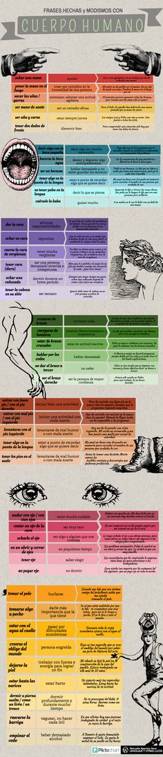 statements made body Spanish Idioms, Spanish Help, Spanish Posters, Spanish Grammar, Spanish Vocabulary, Spanish English, Spanish Language Learning, Spanish Teacher, Spanish Classroom