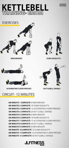kettlebell crossfit,kettlebell results,kettlebell cardio,kettlebell full body Kettlebell Training, Kettlebell Challenge, Kettlebell Circuit, Kettlebell Swings, Weight Training Workouts, Circuit Training, Gym Workouts, Lifting Workouts, Mma Training