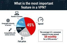 785f73acd10fcd987cfd8ea11315e173 - What Can U Do With A Vpn