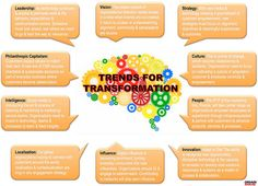 Looking at 2012 and beyond: Trends for Transformation by b_d_solis, via Flickr