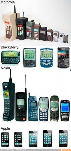 Motorola, BlackBerry, Nokia nd iPhone over the years