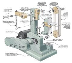 4-in-1 Belt Sander | Woodsmith Plans