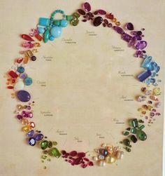 Calendário das pedras!! www.ckdsemijoias.com.br