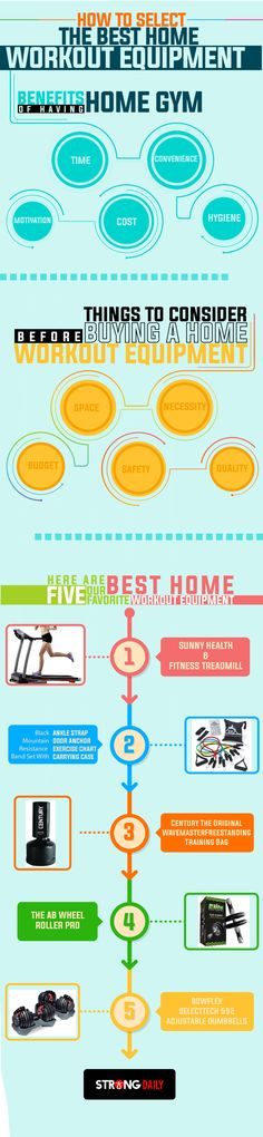 Infographic best home workout equipment