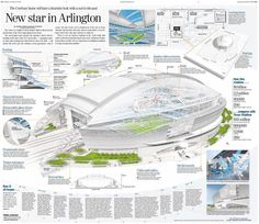 I like how the stadium is represented mainly by the picture. The picture also draws your eye to the ASF.