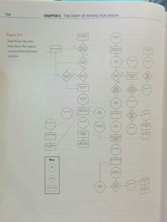 task flows - designing for interaction