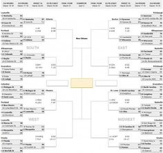 NCAA Tournament 2012  March Madness Sweet 16 Printable Bracket and Games  Schedule Printable Brackets 1c8fd86a0b
