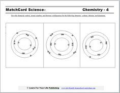 atomic structure worksheet worksheet hot resources pinterest worksheets chemistry. Black Bedroom Furniture Sets. Home Design Ideas