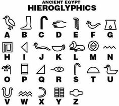 But the ancient Egyptians didn't have the A-Z alphabet did they? They used symbols to demonstrate words, not letters But the ancient Egyptians didn't have the A-Z alphabet did they? They used symbols to demonstrate words, not letters Sign Language Alphabet, Alphabet Symbols, Ancient Alphabets, Ancient Symbols, Egyptian Symbols, Mayan Symbols, Viking Symbols, Viking Runes, Scripts