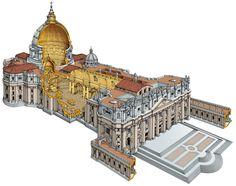 Basílica de San Pedro